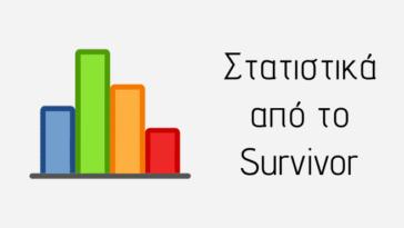 Survivor Στατιστικά 16/3/21: Στα ίσα Μπόγδανος και Κατσούλης - Κατάρρευση για Κορόμι-Ασημακόπουλο