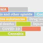 EMCDDA: Η πανδημία επιτάχυνε «την ουμπεροποίηση» του λαθρεμπορίου των ναρκωτικών στην Ευρώπη